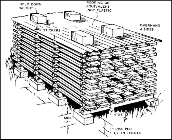 An Overview Of Drying Hardwood Lumber Ohioline