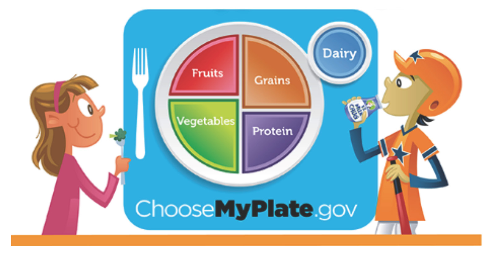 Kindergarten: Nutrition and Fitness   Ohioline