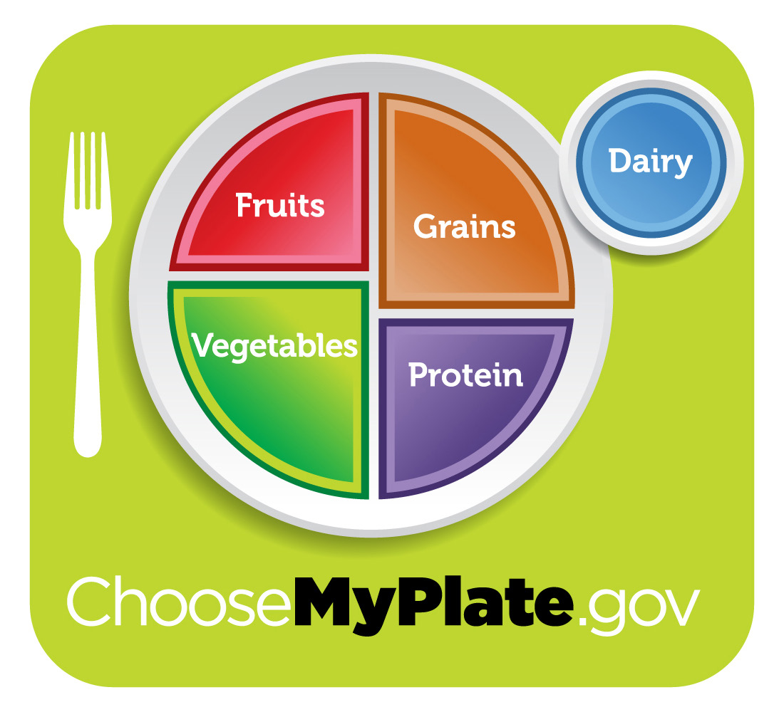 ChooseMyPlate.gov graphic