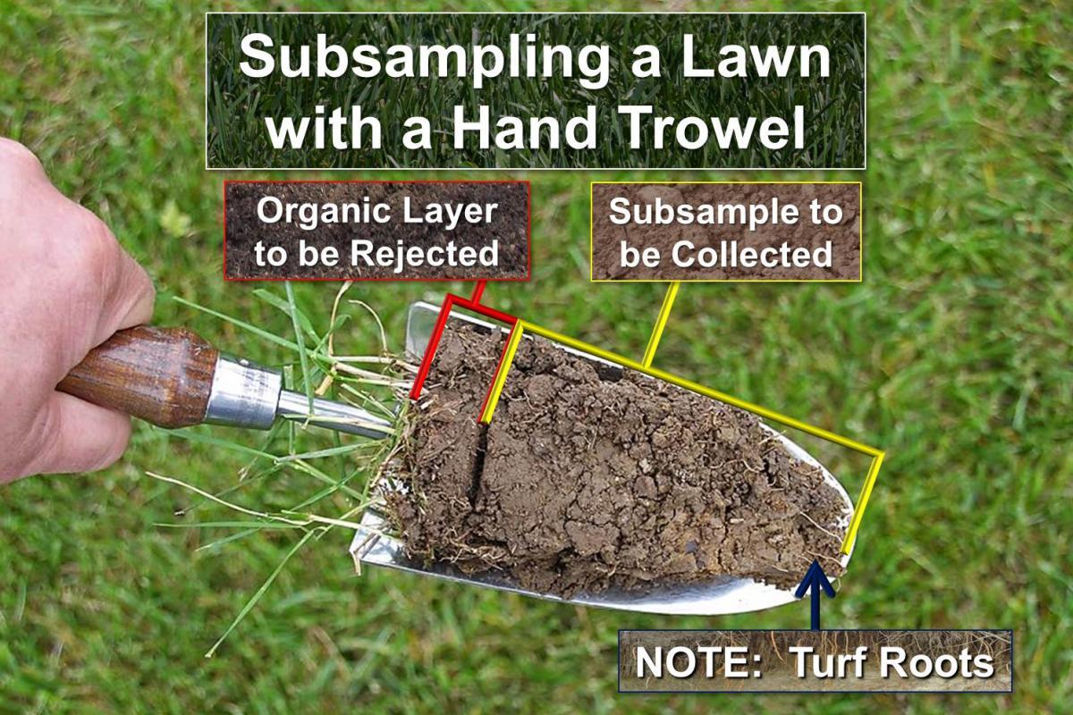 Soil testing for ohio lawns landscapes fruit crops and for Soil sampling