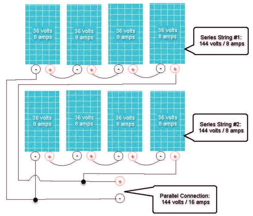 On Farm Solar Electric System Safety Ohioline