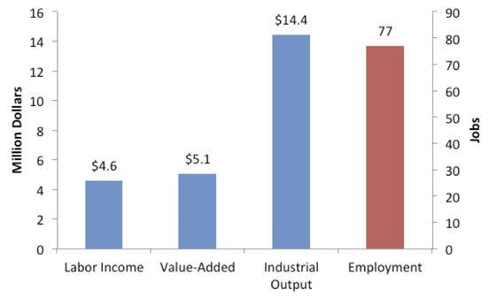 Belmont County's Forest Economy   Ohioline