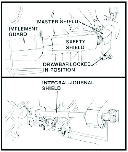 Illustration of safety shield secured to equipment, both guards and integral protection.
