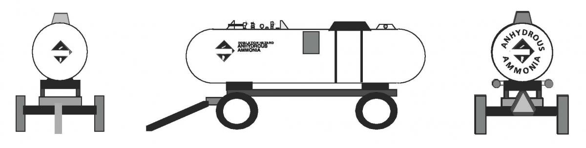 Illustrations of where to place signage on a tank when hauling anhydrous ammonia