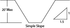Simple slope illustration with max height of 20 feet for side height