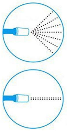 Illustration of the full spray pattern versus the single stream achieved with the turning of the nozzle