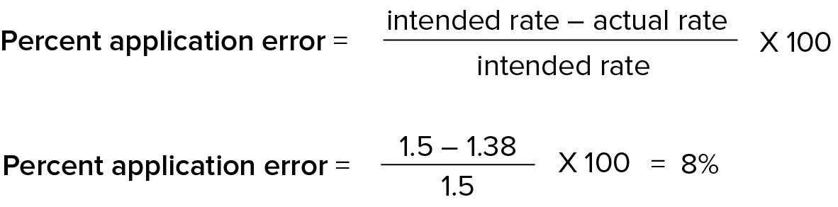 percent application error rate intended versus actual rate