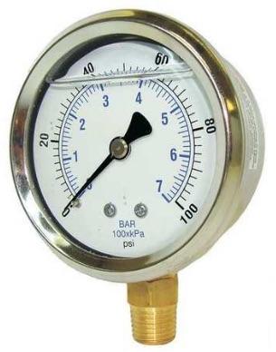 Glycerin-filled pressure gauge closeup