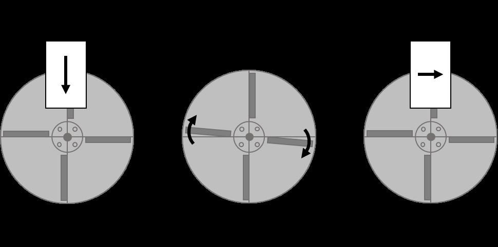 Adjustments 1-3 for a right skewed distribution pattern (reverse for left skewed pattern) on a single spinner fertilizer applicator